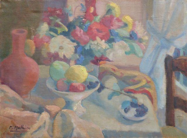 M. MATHIEU (XXème siècle) Le bouquet du jardin Huile sur toile si...