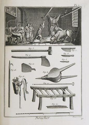 [Encyclopédie]. Recueil de planches de l'Encyclopédie par ordre d...
