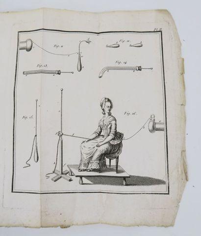 MAUDUYT de La Varenne (Pierre-Jean-Claude). Mémoire sur les diffé...
