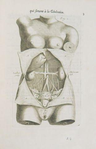 MAURICEAU (François). Traité des maladies des femmes grosses, et ...